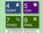CLASSIFICAÇÃO DE NRS