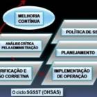 EXCELENCIA EM ESTRATÉGIA DE SEGURANÇA: OS 4 PONTOS DE FACILITAÇÃO
